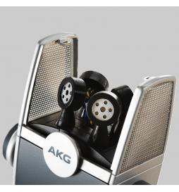 Micrófono Multipatrón polar.